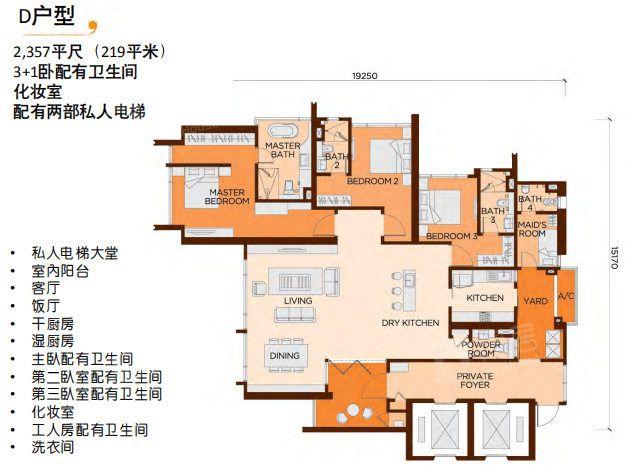 吉隆坡Wangsa9户型图 - 得居海外房产
